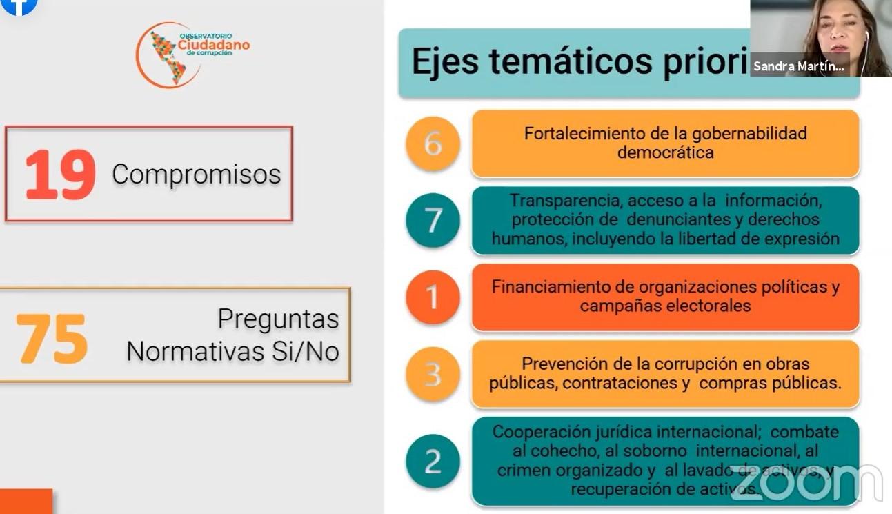informe OCC