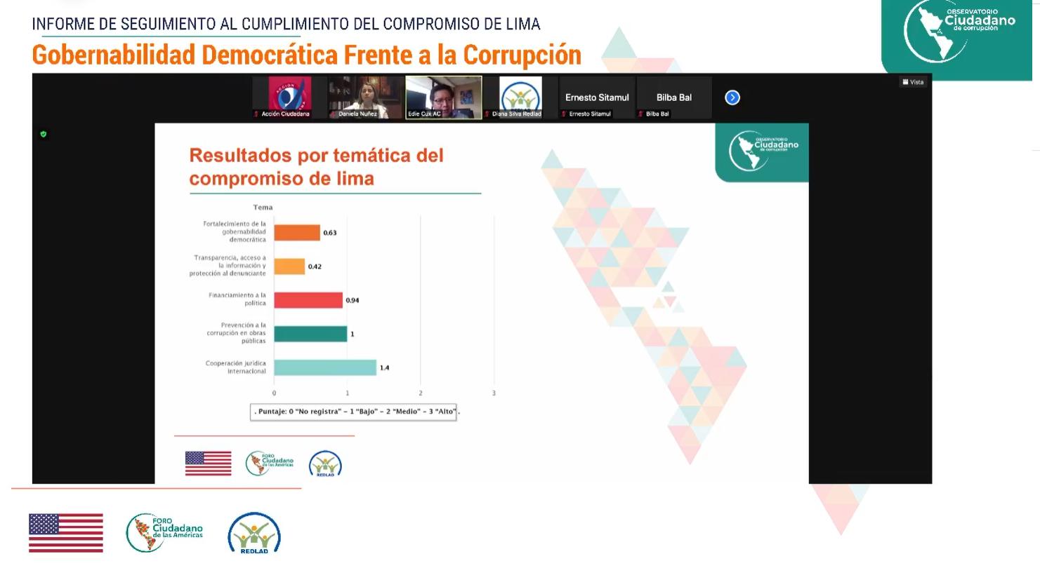 corrupcion guatemala